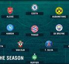 Sem Messi e CR7: O time ideal da Europa até o momento