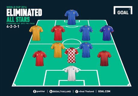 Best XI World Cup : ยอดทีมร่วงรอบแรก