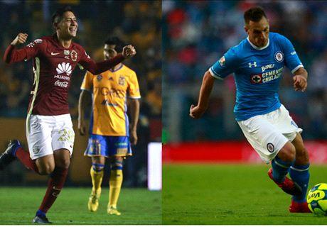 Crisis En Liga MX