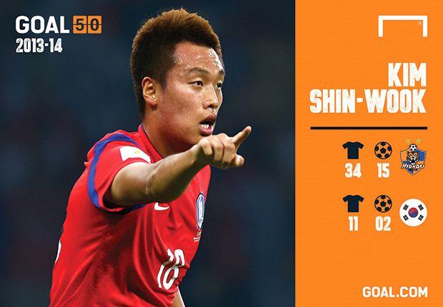 Kim Shin-Wook honoured to be in Goal 50 and eyes Bundesliga move