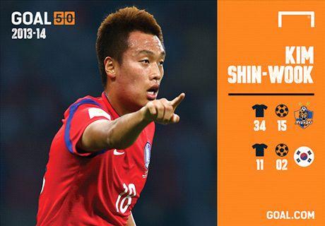 Goal 50 star Kim wants BuLi move