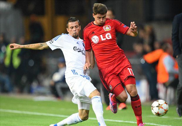 Son Heung-Min Leverkusen