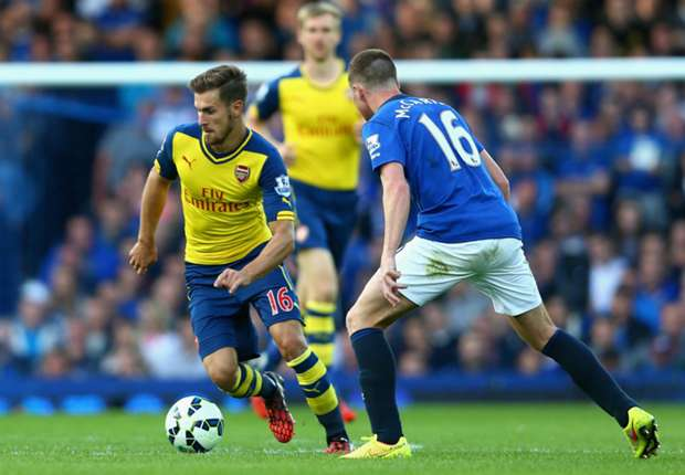 Arsenal - Besiktas Preview: Everton fightback gives Wenger confidence