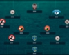 I-League Team of the Week: Round 10 - Aizawl FC keep pressure on East Bengal and Mohun Bagan at the top