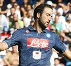 Player Ratings: Napoli 0-1 Chievo