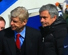 Specialist in failure? How Mourinho is acting more and more like Wenger everyday