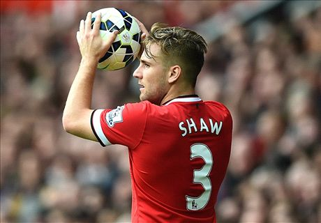 Southgate: Shaw still learning