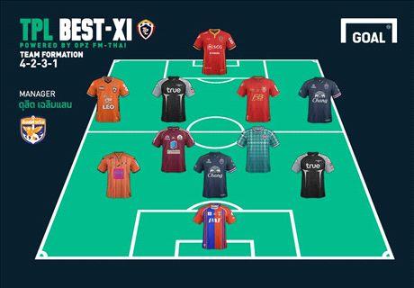 TPL Best XI 2014 : ประจำสัปดาห์ที่ 37
