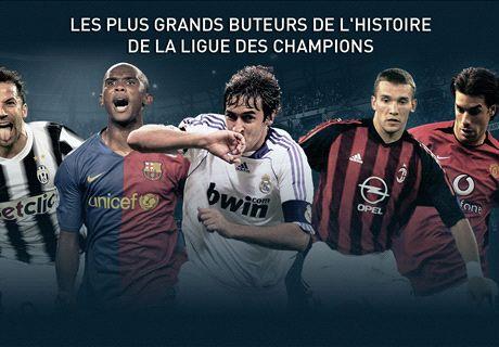Ronaldo, Müller et les meilleurs buteurs de la C1