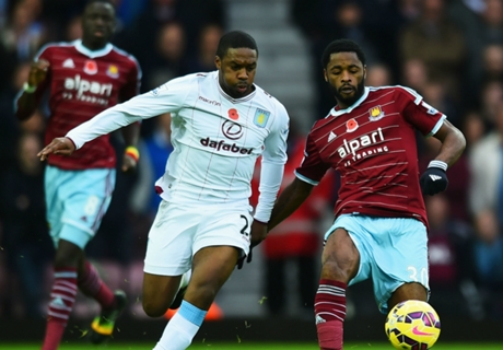 Match Report: West Ham 0-0 Aston Villa