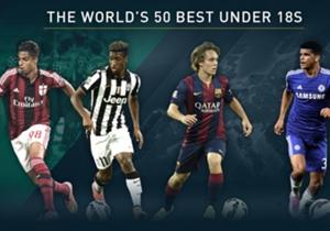 전 세계 축구 네트워크 골닷컴이 1996년 1월 1일 이후 태어난 18세 이하 선수들 중 최고의 유망주 50인을 선정해보았습니다.