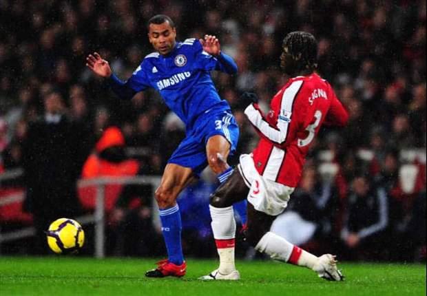 HASIL POLLING: Arsenal Unggul Di Derby London