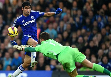 Player Ratings: Chelsea 2-0 West Brom