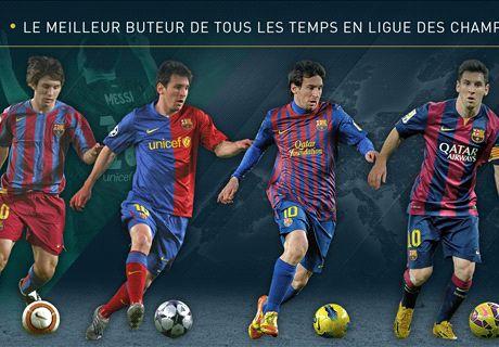 DIAPORAMA - Lionel Messi, le meilleur buteur de l'Histoire de la Ligue des champions