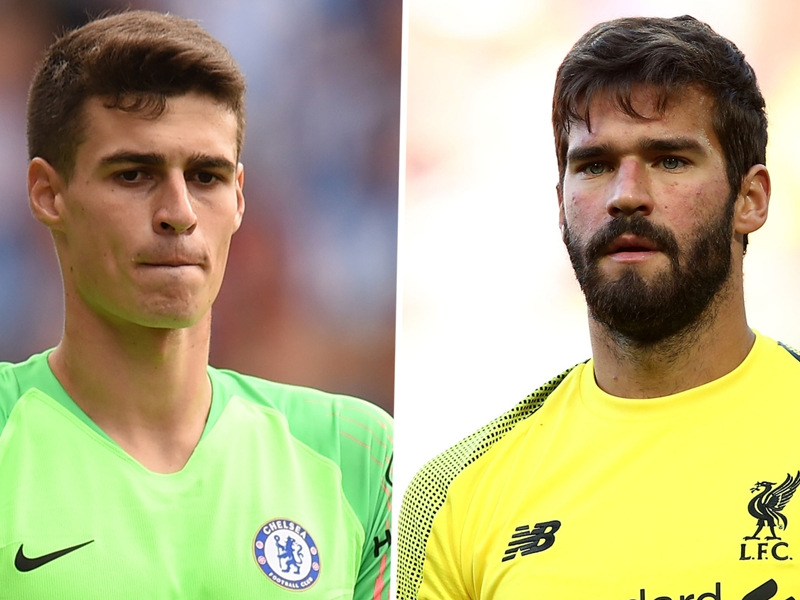 'Astronomical' Kepa & Alisson deals highlight the importance of goalkeepers – Heaton