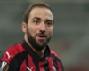 Gonzalo Higuain has not scored for AC Milan since October