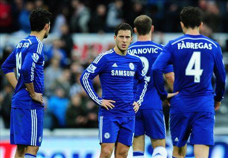 Las curiosidades del Chelsea - Sporting