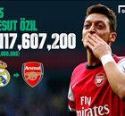 Transfer List 2013: Sukses Atau Gagal? (Bagian Kedua)