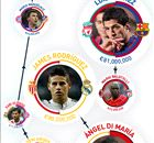 TRANSFER LIST: Suarez, Di Maria and the transfer chain