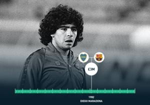 1982 - El mejor jugador de la época llegó al Barcelona procedente de Boca en una de las operaciones más complejas y costosas de la historia. El club catalán invirtió unos 1.200 millones de pesetas en el argentino