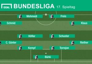 SC FREIBURG : Hannover 96 | Gegen Bayern war man noch extrem defensiv eingestellt, nun bietet Christian Streich wieder seine normale Elf auf. Sebastian Freis und Jonathan Schmid kommen zurück, Oliver Sorg und Pavel Krmas müssen auf die Bank.