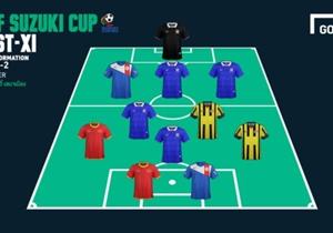 BEST XI: ทีมยอดเยี่ยม เอเอฟเอฟ ซูซูกิ คัพ 2014