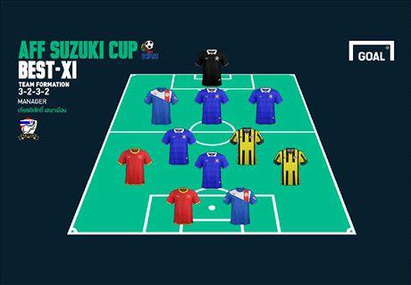 ทีมแห่งทัวร์นาเมนต์ AFF Suzuki Cup 2014