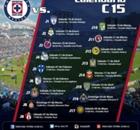 GALERÍA: Calendarios del Clausura 2015