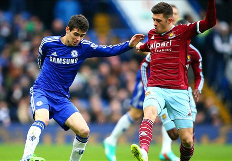 Betting: West Ham - Chelsea