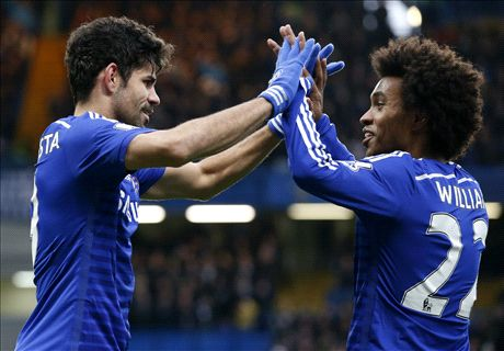 Player Ratings: Chelsea 2-0 West Ham