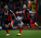 Betting Preview: Villa - Bournemouth