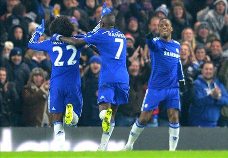 Copa da Inglaterra: Chelsea 3x0 Watford