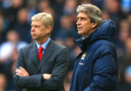 Pellegrini: Man City lacked creativity