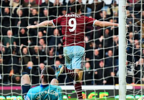 Match Report: West Ham 3-0 Hull City