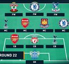 EPL Team of the Week ประจำนัดที่ 22