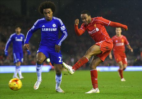 Chelsea - Liverpool Betting