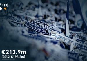 Hoewel het binnen de lijnen niet altijd gaat zoals het zou moeten gaan, doet Schalke het financieel bijzonder goed. De omzet van de club uit Gelsenkirchen groeide met bijna zestien miljoen euro. De grootste inkomsten genereert Schalke uit commerciële d...