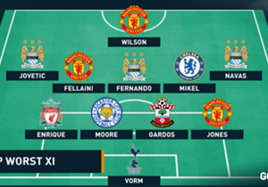 FA CUP FLOPS OF THE FOURTH ROUND | A host of giant killings saw the Premier League's top three crash out. Find out why each player earned their place in the worst XI...