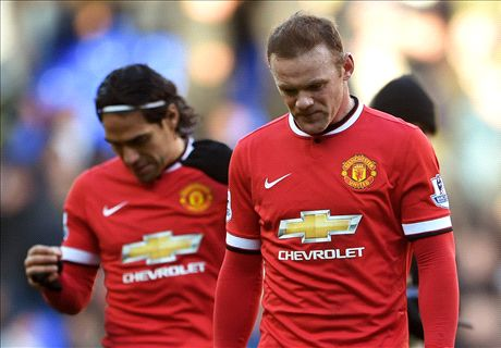 What has happened to Man Utd's fab four?