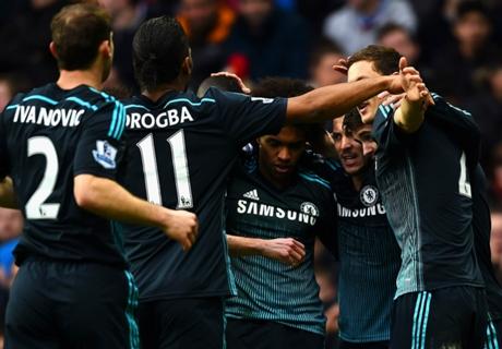 Résumé de match, Aston Villa-Chelsea (1-2)