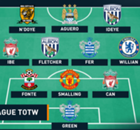 EPL Team of the Week ประจำนัดที่ 25