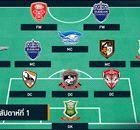 TPL Best XI 2015 : ประจำสัปดาห์ที่ 1