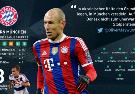 Achtelfinalisten-Check: Bayern bis Basel