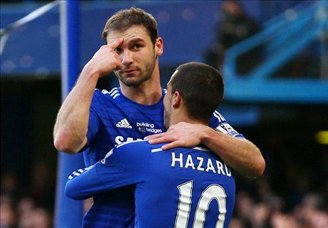 West Ham - Chelsea Betting