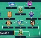 TPL Best XI 2015 : ประจำสัปดาห์ที่ 2
